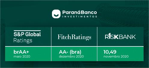ratings pb